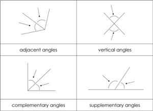 angle pairs